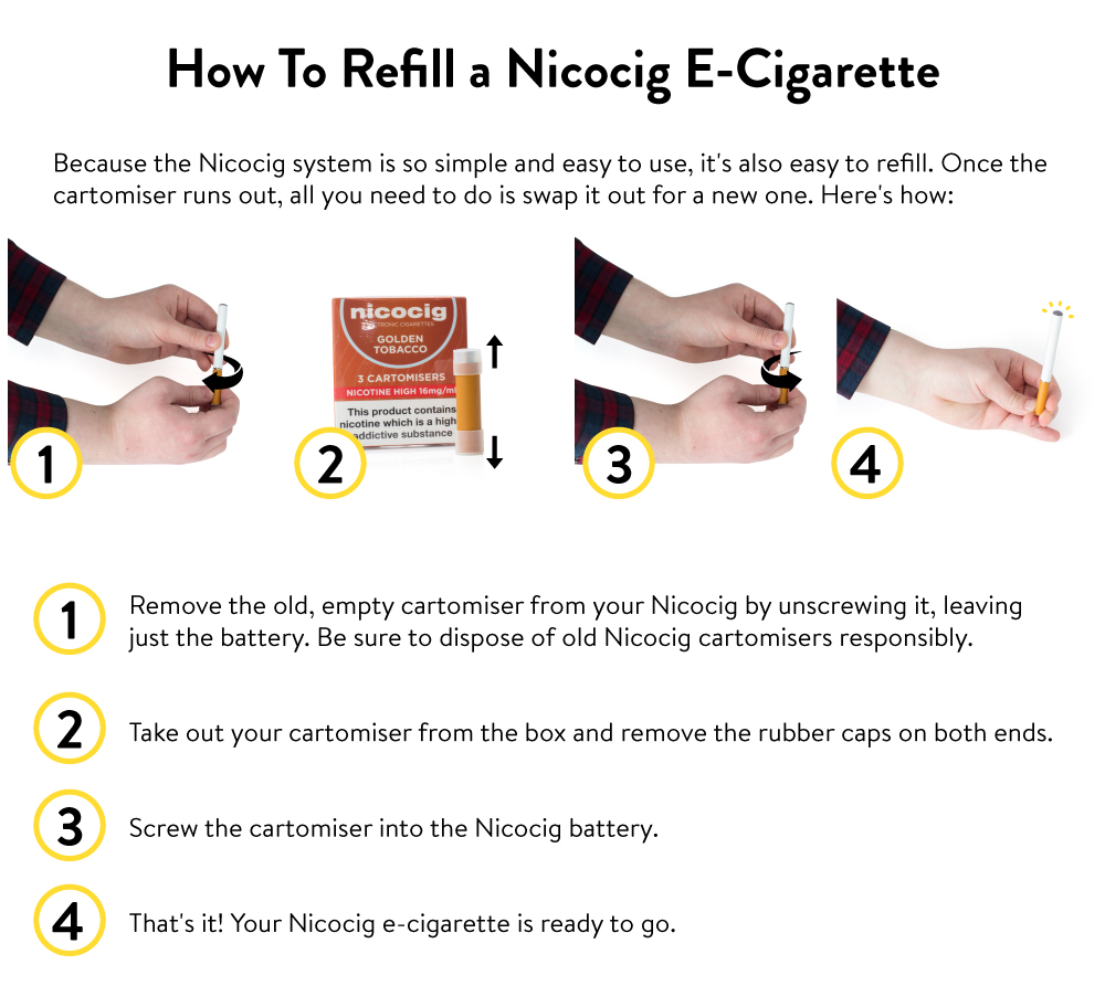 How to Refill Nicocig E-Cigarettes