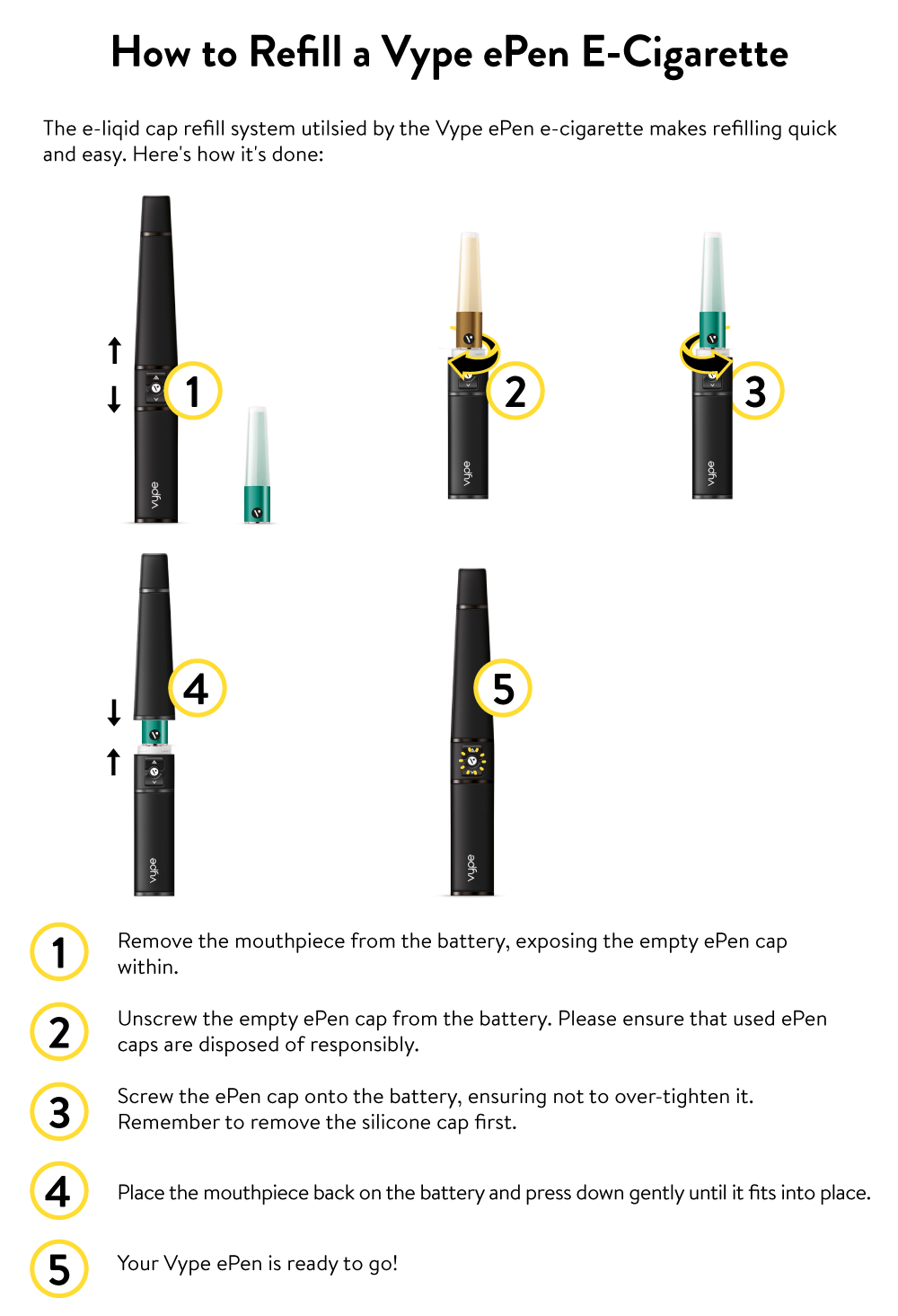 How To Refill The Vype ePen E-Cigarette